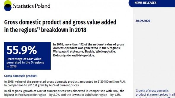 Gross domestic product and gross value added in the regions breakdown in 2018