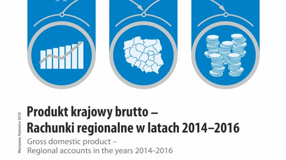 Gross domestic product – Regional accounts in the years 2014-2016